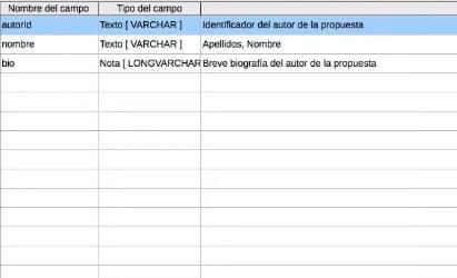 Base de LibreOffice