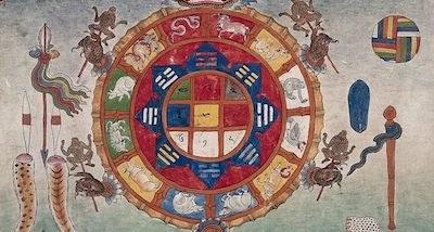 horóscopo-tibetano